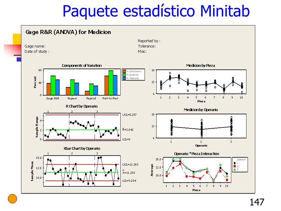 147 Paquete estadístico Minitab