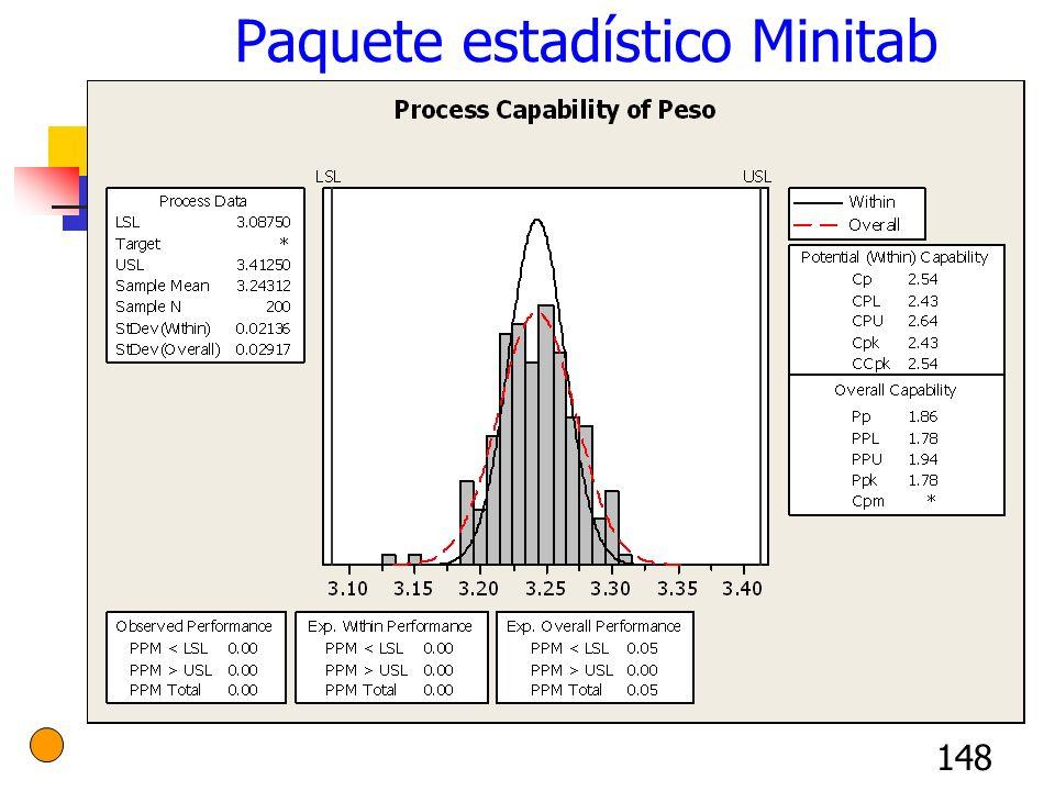 148 Paquete estadístico Minitab