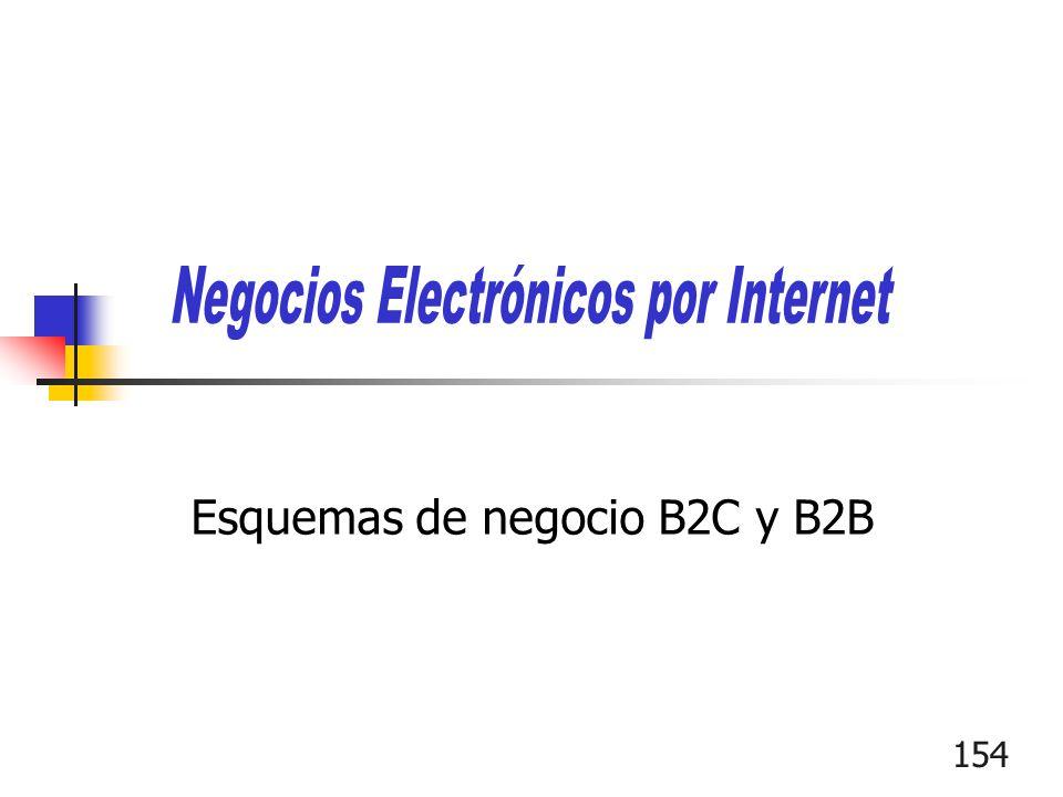 154 Esquemas de negocio B2C y B2B