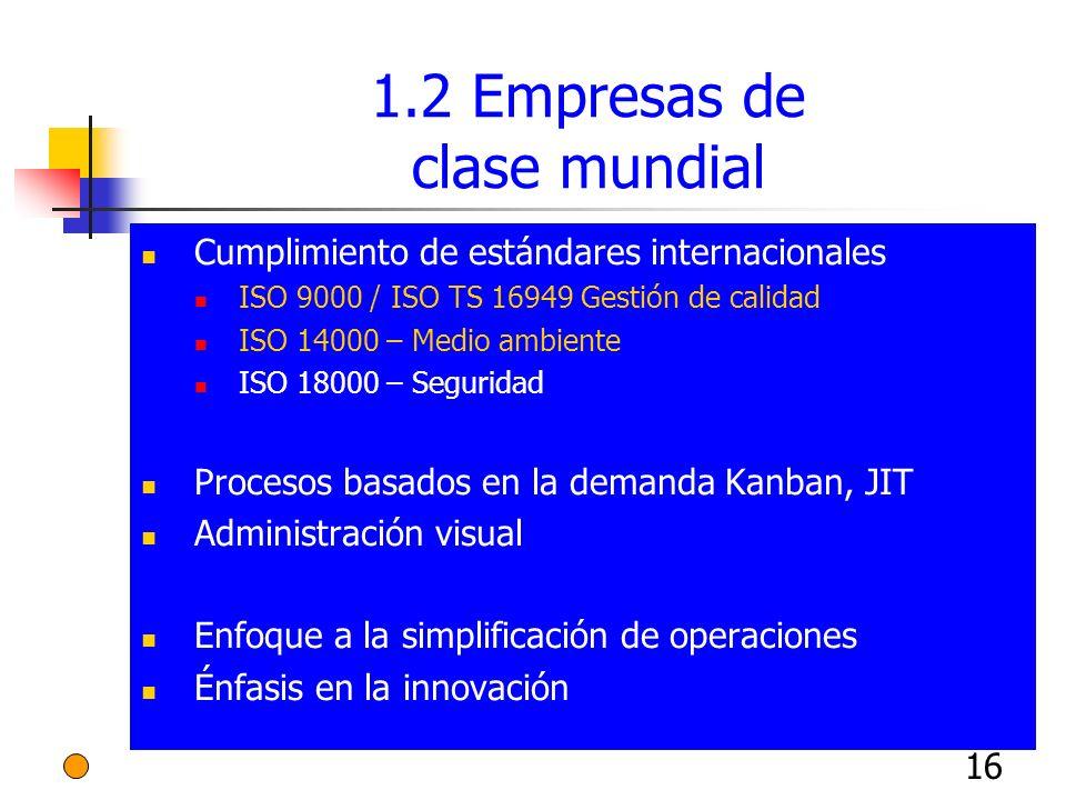 16 1.2 Empresas de clase mundial Cumplimiento de estándares internacionales ISO 9000 / ISO TS 16949 Gestión de calidad ISO 14000 – Medio ambiente ISO