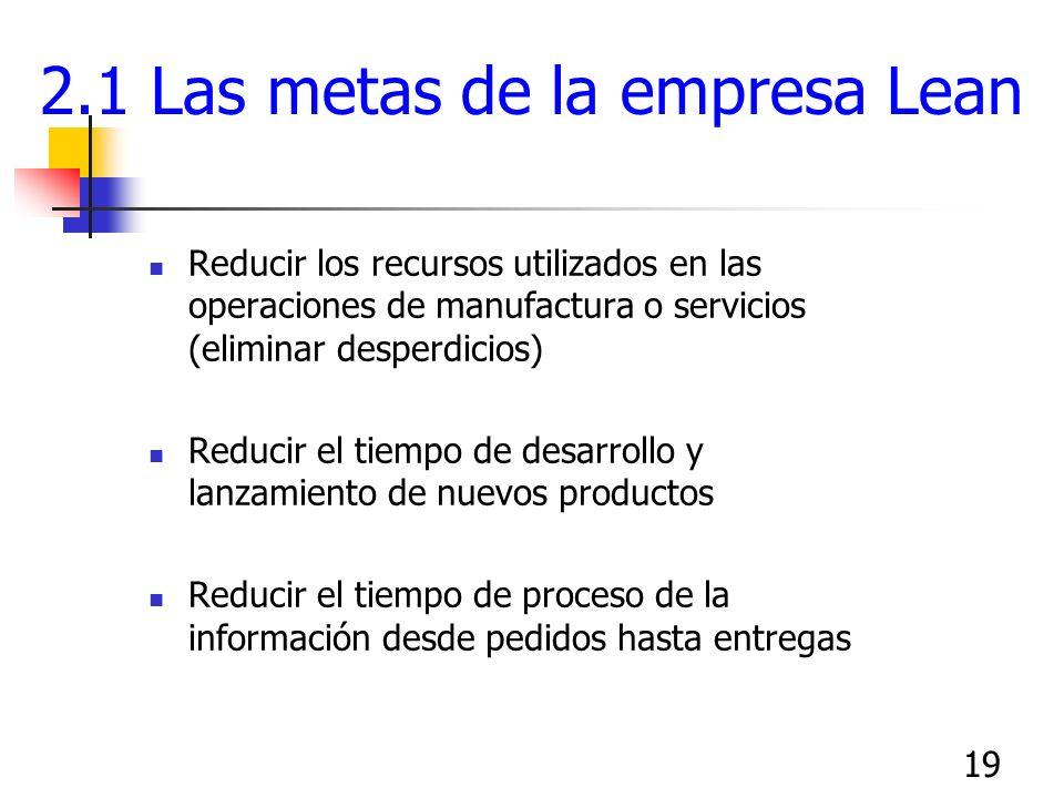 19 2.1 Las metas de la empresa Lean Reducir los recursos utilizados en las operaciones de manufactura o servicios (eliminar desperdicios) Reducir el t
