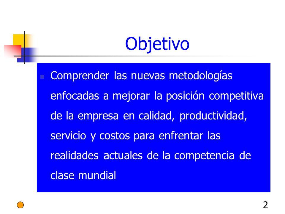2 Objetivo Comprender las nuevas metodologías enfocadas a mejorar la posición competitiva de la empresa en calidad, productividad, servicio y costos p