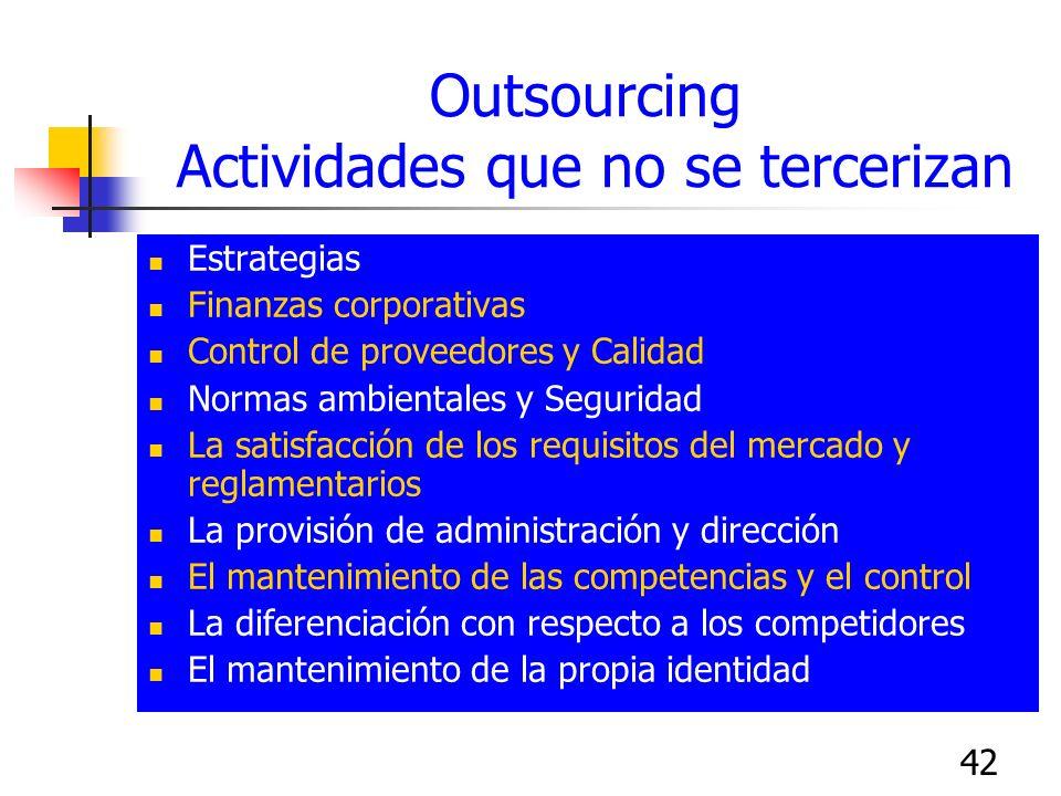 42 Outsourcing Actividades que no se tercerizan Estrategias Finanzas corporativas Control de proveedores y Calidad Normas ambientales y Seguridad La s