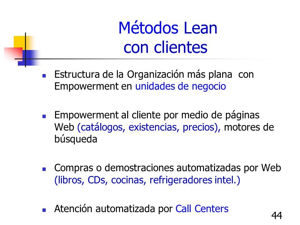 44 Métodos Lean con clientes Estructura de la Organización más plana con Empowerment en unidades de negocio Empowerment al cliente por medio de página