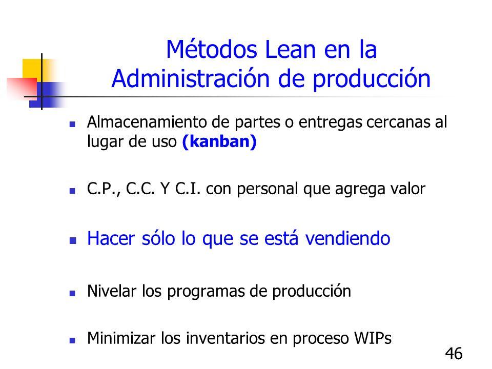 46 Métodos Lean en la Administración de producción Almacenamiento de partes o entregas cercanas al lugar de uso (kanban) C.P., C.C. Y C.I. con persona