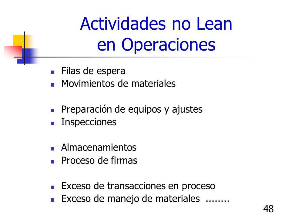 48 Actividades no Lean en Operaciones Filas de espera Movimientos de materiales Preparación de equipos y ajustes Inspecciones Almacenamientos Proceso