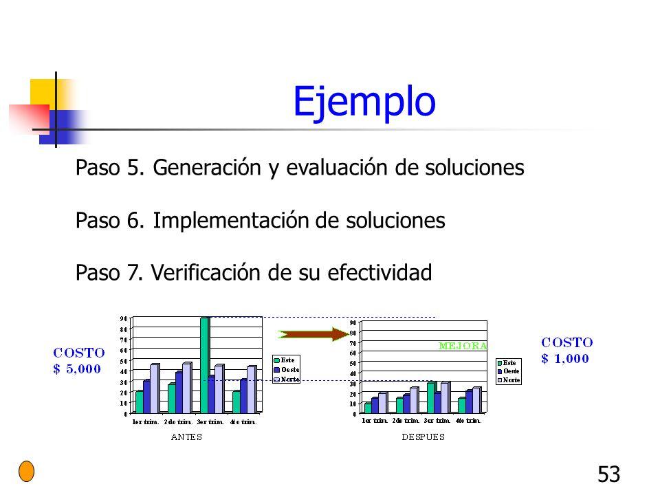 53 Ejemplo Paso 5. Generación y evaluación de soluciones Paso 6. Implementación de soluciones Paso 7. Verificación de su efectividad