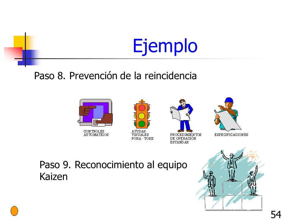 54 Ejemplo Paso 8. Prevención de la reincidencia Paso 9. Reconocimiento al equipo Kaizen