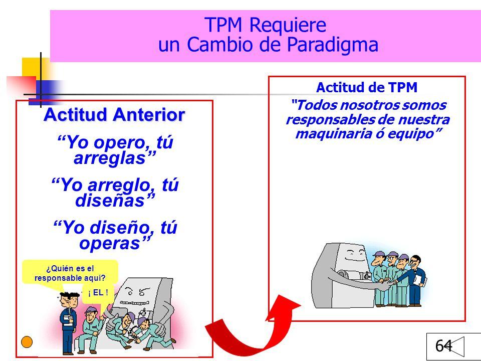 64 TPM Requiere un Cambio de Paradigma Actitud Anterior Yo opero, tú arreglas Yo arreglo, tú diseñas Yo diseño, tú operas Actitud de TPM Todos nosotro