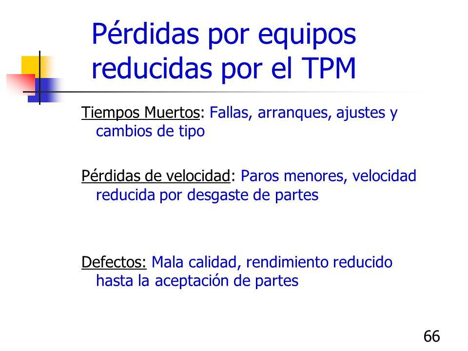 66 Pérdidas por equipos reducidas por el TPM Tiempos Muertos: Fallas, arranques, ajustes y cambios de tipo Pérdidas de velocidad: Paros menores, veloc