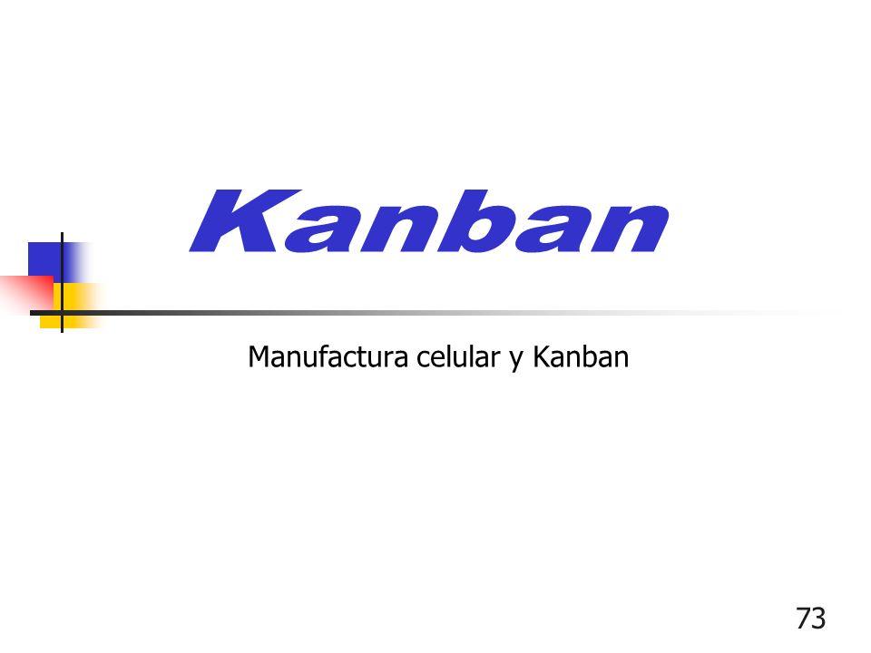 73 Manufactura celular y Kanban