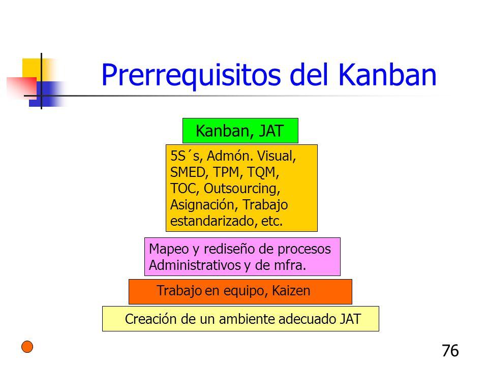 76 Prerrequisitos del Kanban Creación de un ambiente adecuado JAT Trabajo en equipo, Kaizen Mapeo y rediseño de procesos Administrativos y de mfra. 5S