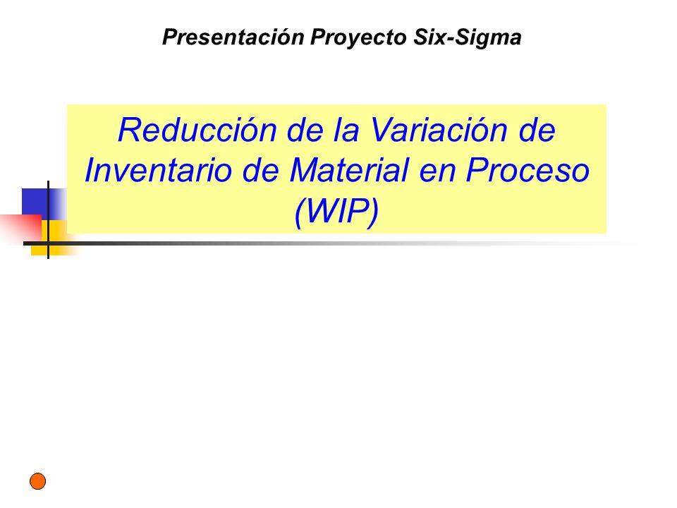 Reducción de la Variación de Inventario de Material en Proceso (WIP) Presentación Proyecto Six-Sigma