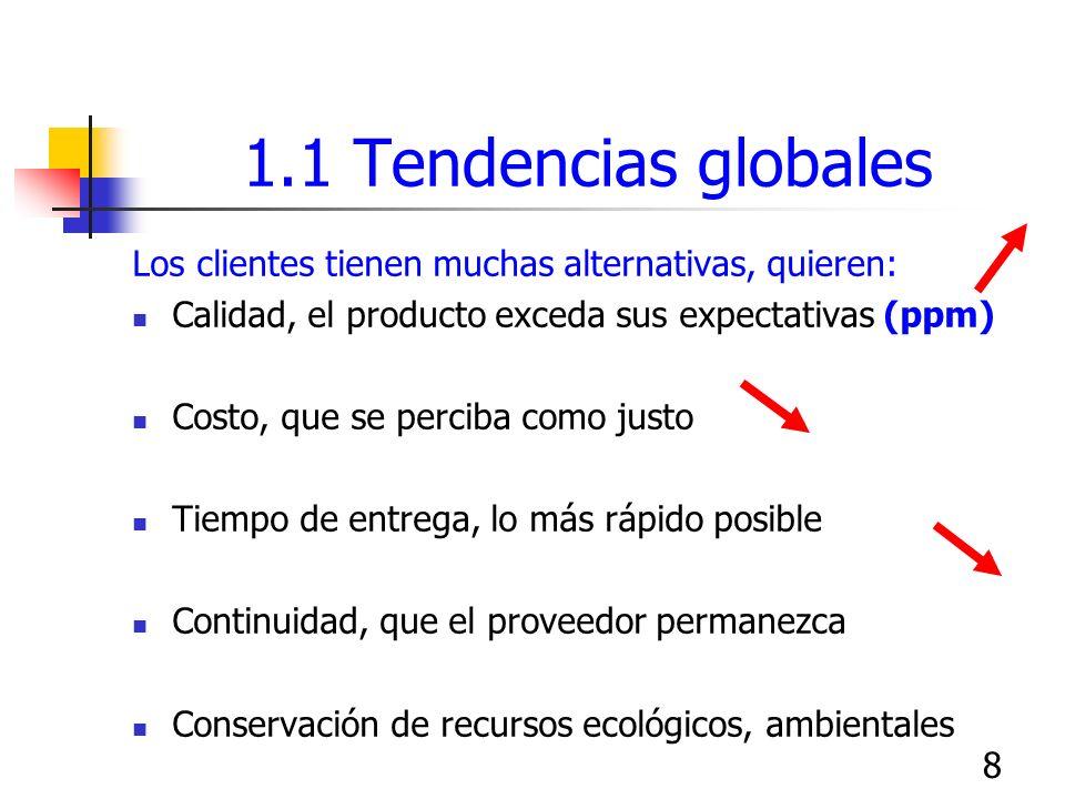 9 1.1 Tendencias globales Rapidez (antes que precio).