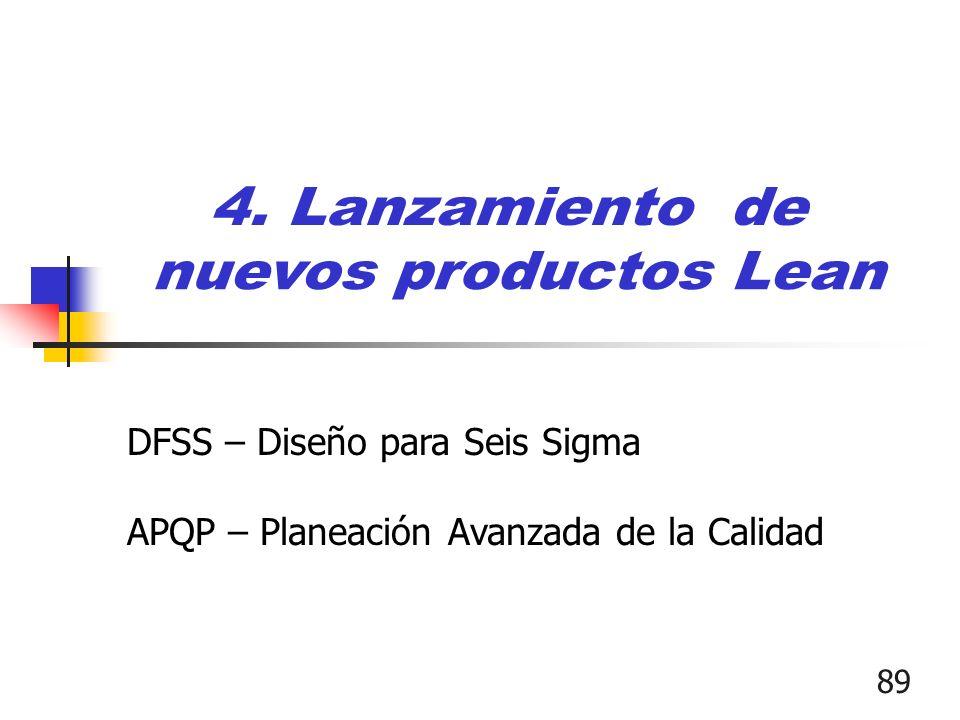 89 DFSS – Diseño para Seis Sigma APQP – Planeación Avanzada de la Calidad
