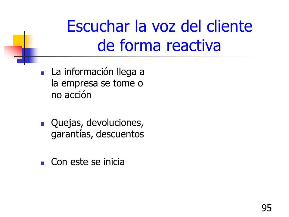 95 Escuchar la voz del cliente de forma reactiva La información llega a la empresa se tome o no acción Quejas, devoluciones, garantías, descuentos Con