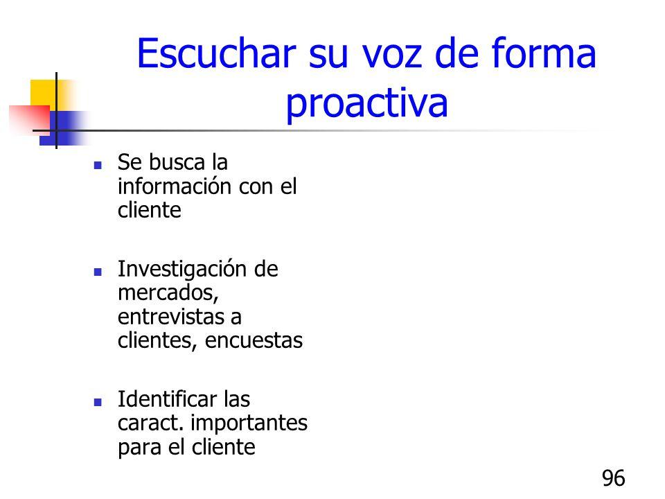 96 Escuchar su voz de forma proactiva Se busca la información con el cliente Investigación de mercados, entrevistas a clientes, encuestas Identificar