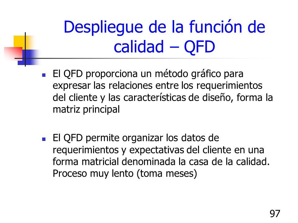 97 Despliegue de la función de calidad – QFD El QFD proporciona un método gráfico para expresar las relaciones entre los requerimientos del cliente y