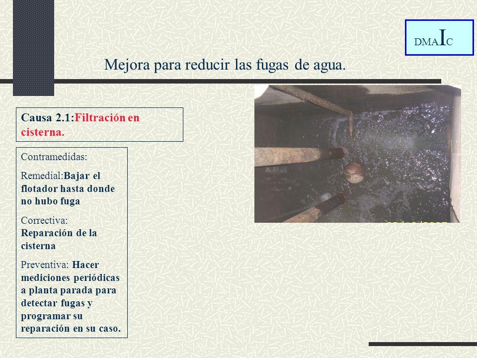 Causa 2.1:Filtración en cisterna. Contramedidas: Remedial:Bajar el flotador hasta donde no hubo fuga Correctiva: Reparación de la cisterna Preventiva: