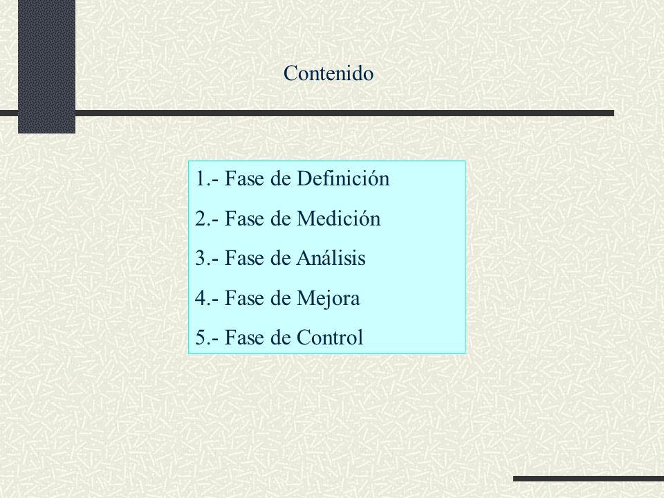 1.- Fase de Definición 2.- Fase de Medición 3.- Fase de Análisis 4.- Fase de Mejora 5.- Fase de Control Contenido