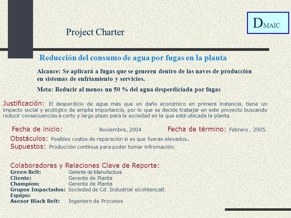 Project Charter Reducción del consumo de agua por fugas en la planta Alcance: Se aplicará a fugas que se generen dentro de las naves de producción en