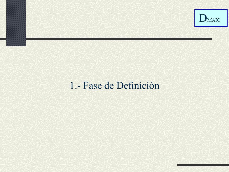 1.- Fase de Definición D MAIC
