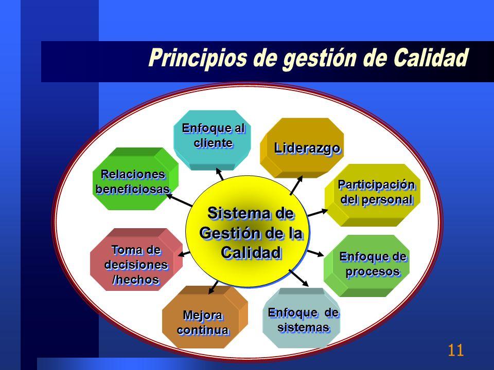 10 7.- Enfoque hacia la toma de decisiones: Tomar decisiones efectivas con base en el análisis lógico e intuitivo de datos e información. 8.- Relación
