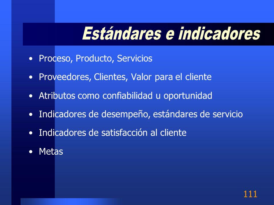 110 Información requerida Documentación necesaria para realizar las etapas Registros generados por las diferentes etapas Especificaciones del proceso