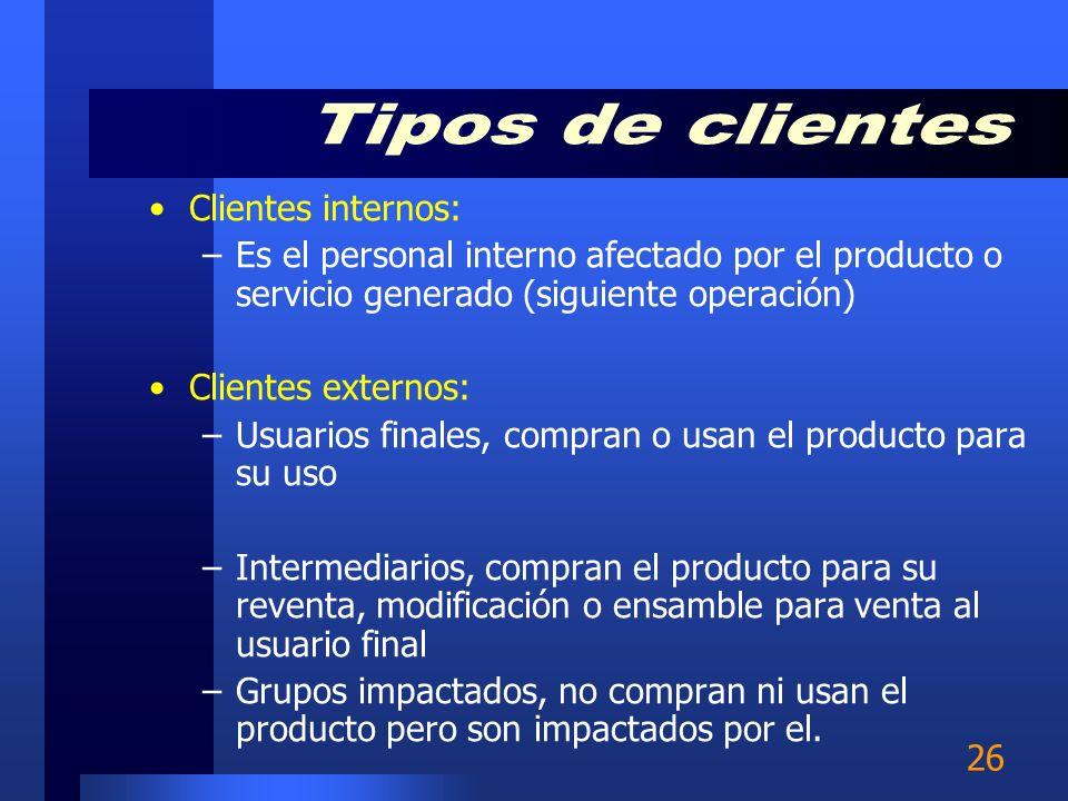 25 Son las características del producto/servicio que son importantes desde el punto de vista del cliente Calidad del Producto Precio Calidad del Servi