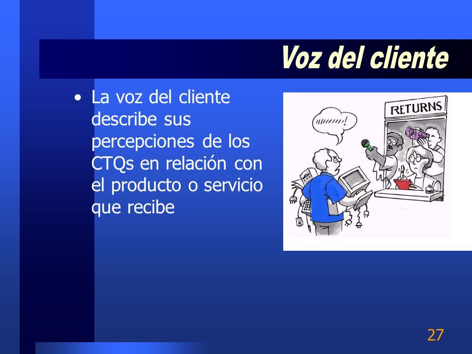 26 Clientes internos: –Es el personal interno afectado por el producto o servicio generado (siguiente operación) Clientes externos: –Usuarios finales,