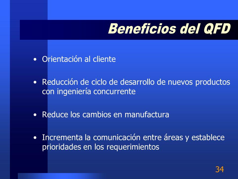 33 Confiabilidad Interés Comunicación Durabilidad Credibilidad Accesibilidad Accesorios Competencia Conformidad Cortesía Oportunidad