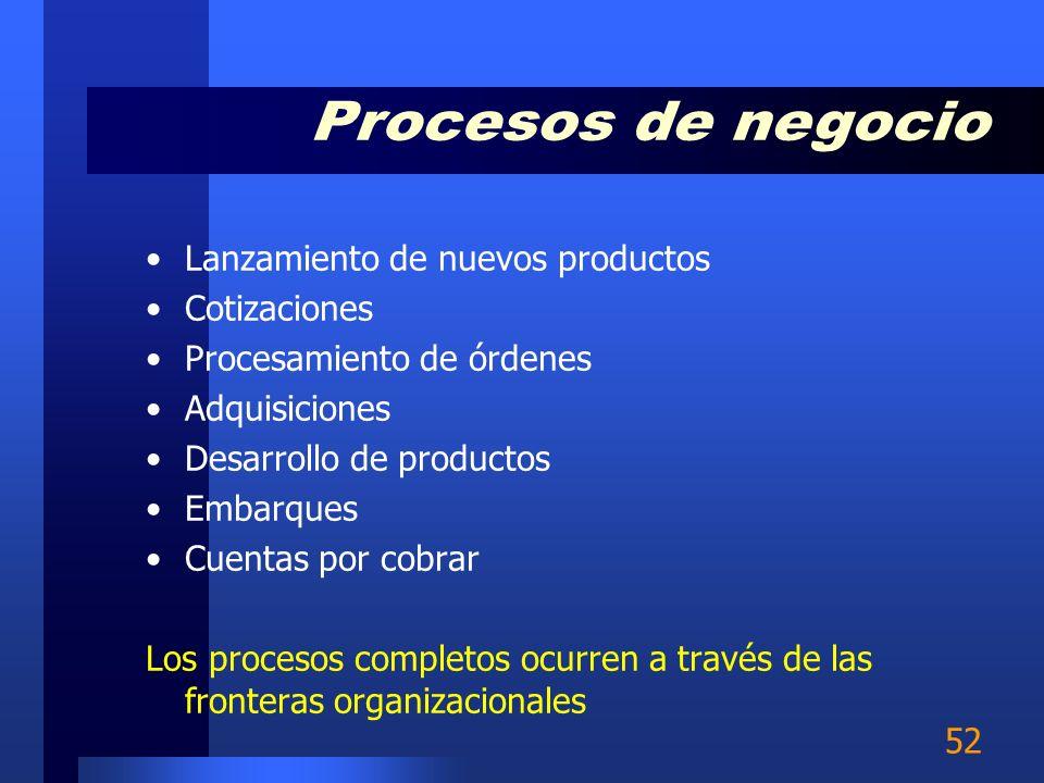 51 Salida PRODUCTO Entrada (Incluyendo recursos) PROCESO Conjunto de actividades interrelacionadas o que interactúan interrelacionadas o que interactú