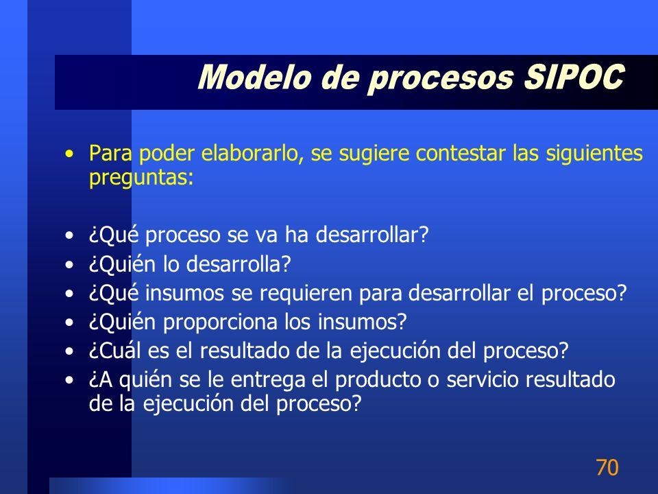 69 Propósito: Muestra las relaciones entre clientes y proveedores y los procesos principales de la empresa Nivel de Detalle: Poco Enfoque: Contexto de
