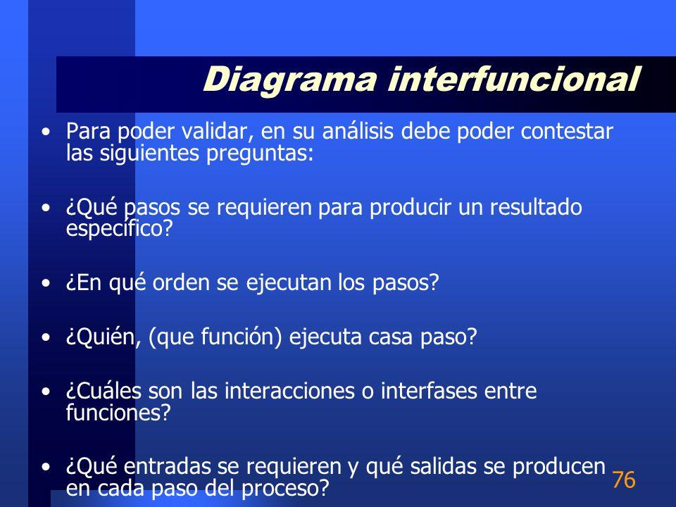 75 El grupo de especialistas elaborará el diagrama interdisciplinario o interfuncional del proceso, en él se identifican los diferentes subprocesos y