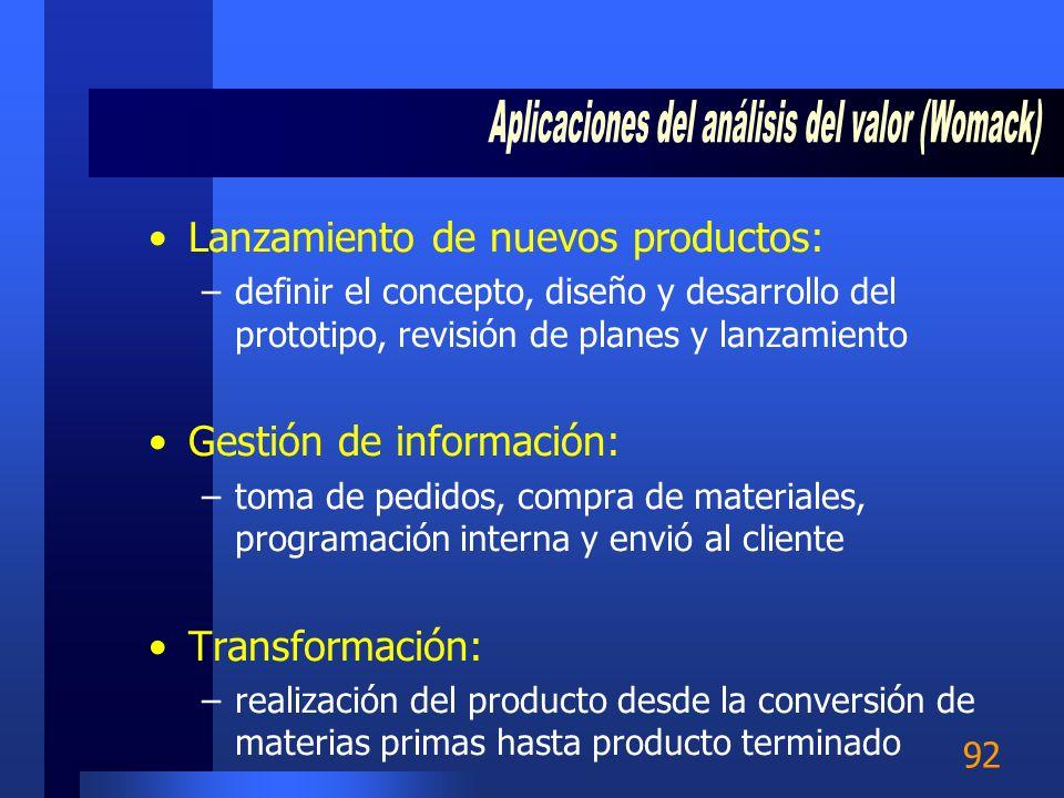 91 Requisitos de Clientes y Usuarios Valor superior al cliente y logro de objetivos Diseño del sistema/proceso Implantación del sistema procesos Accio