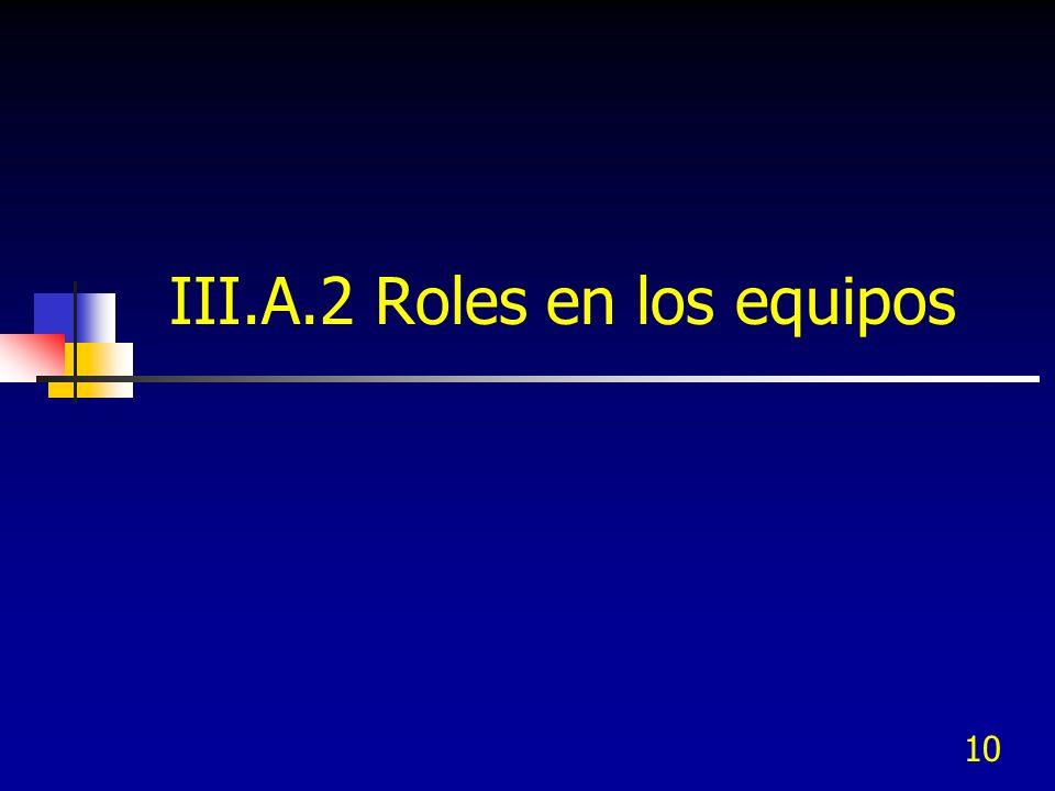 10 III.A.2 Roles en los equipos