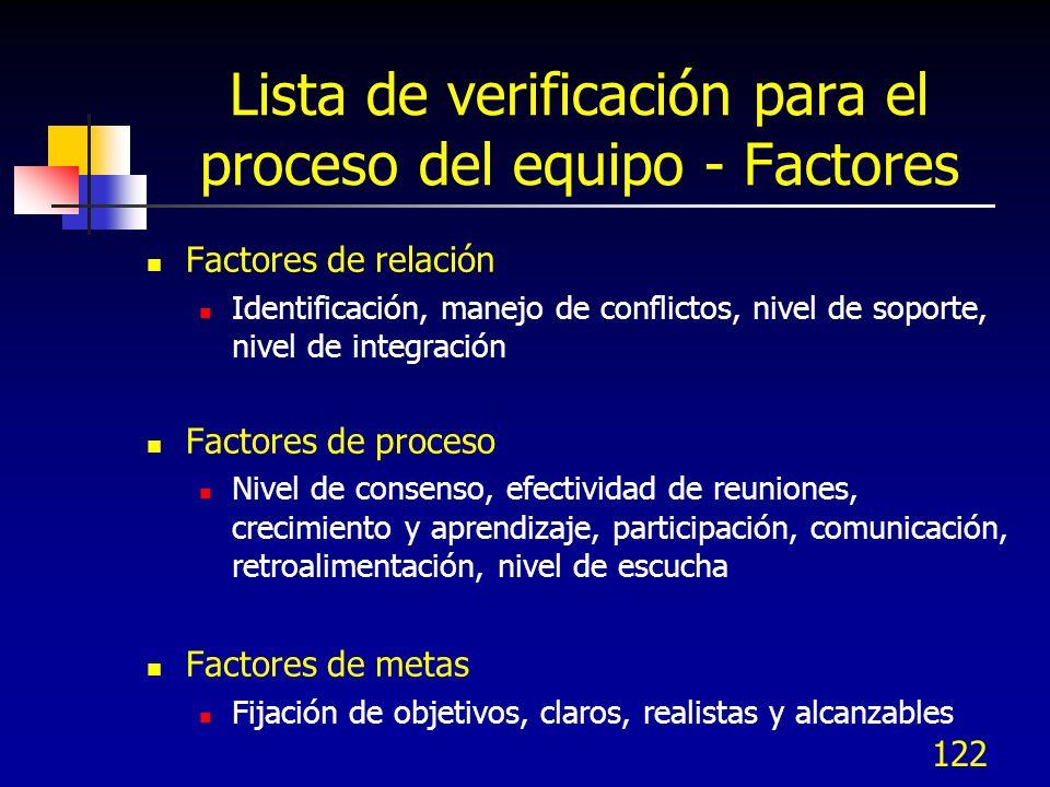122 Lista de verificación para el proceso del equipo - Factores Factores de relación Identificación, manejo de conflictos, nivel de soporte, nivel de