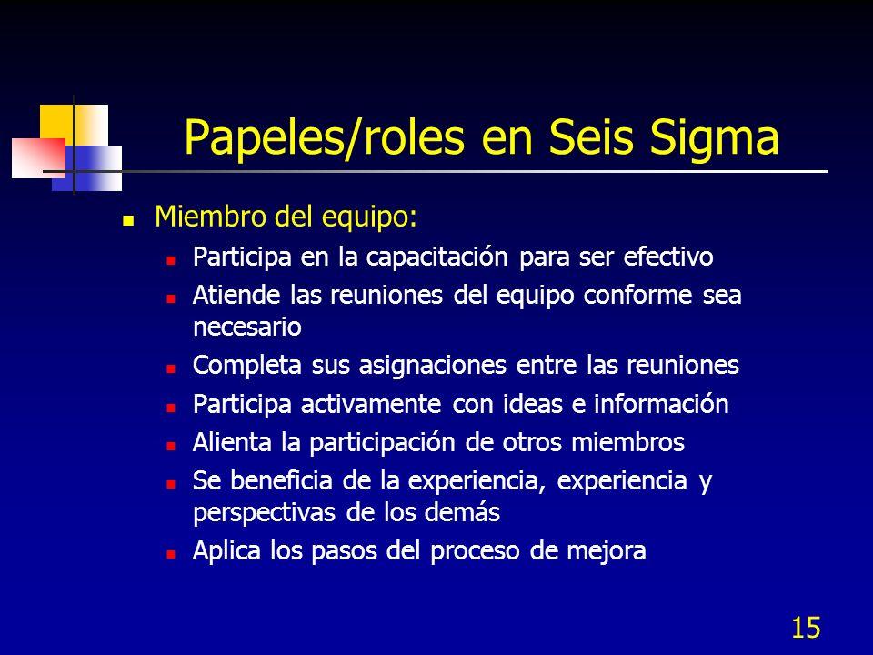 15 Papeles/roles en Seis Sigma Miembro del equipo: Participa en la capacitación para ser efectivo Atiende las reuniones del equipo conforme sea necesa