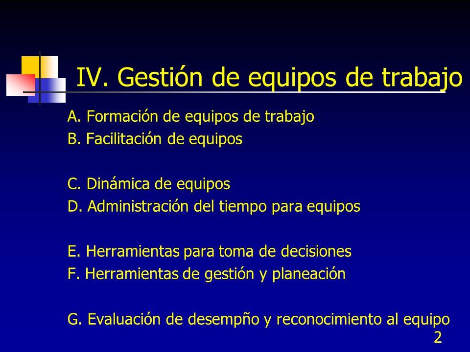2 IV. Gestión de equipos de trabajo A. Formación de equipos de trabajo B. Facilitación de equipos C. Dinámica de equipos D. Administración del tiempo
