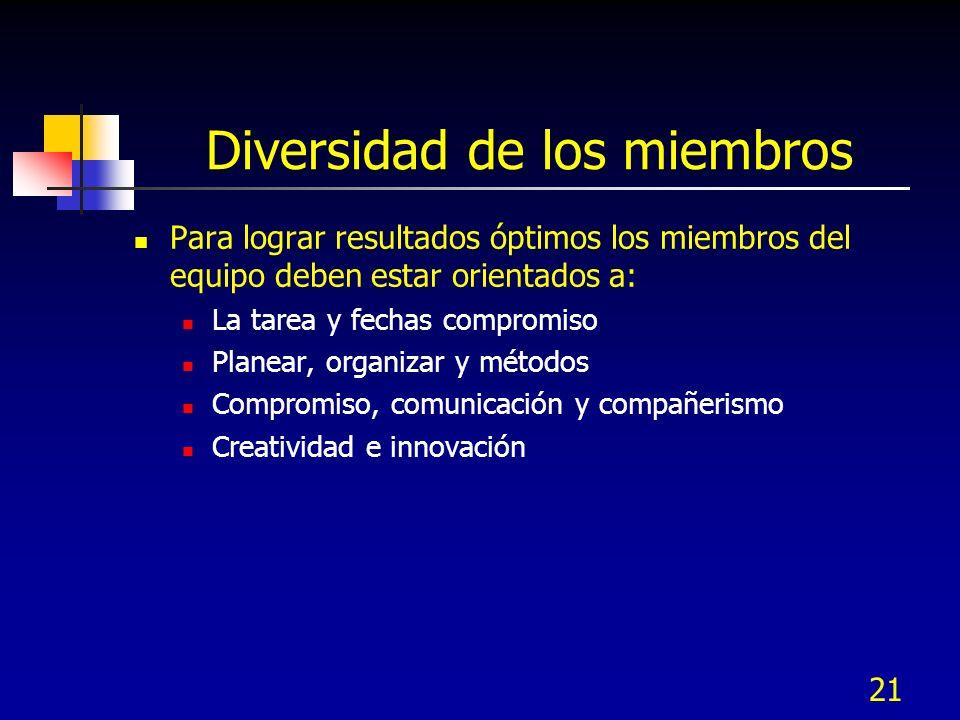 21 Diversidad de los miembros Para lograr resultados óptimos los miembros del equipo deben estar orientados a: La tarea y fechas compromiso Planear, o