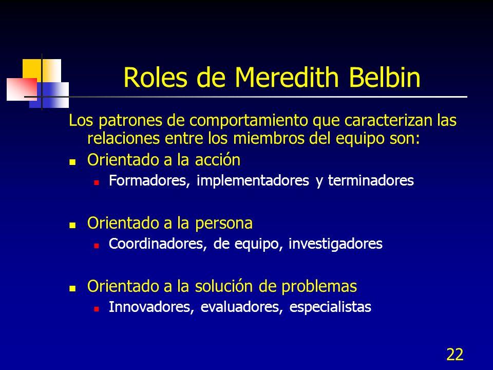 22 Roles de Meredith Belbin Los patrones de comportamiento que caracterizan las relaciones entre los miembros del equipo son: Orientado a la acción Fo