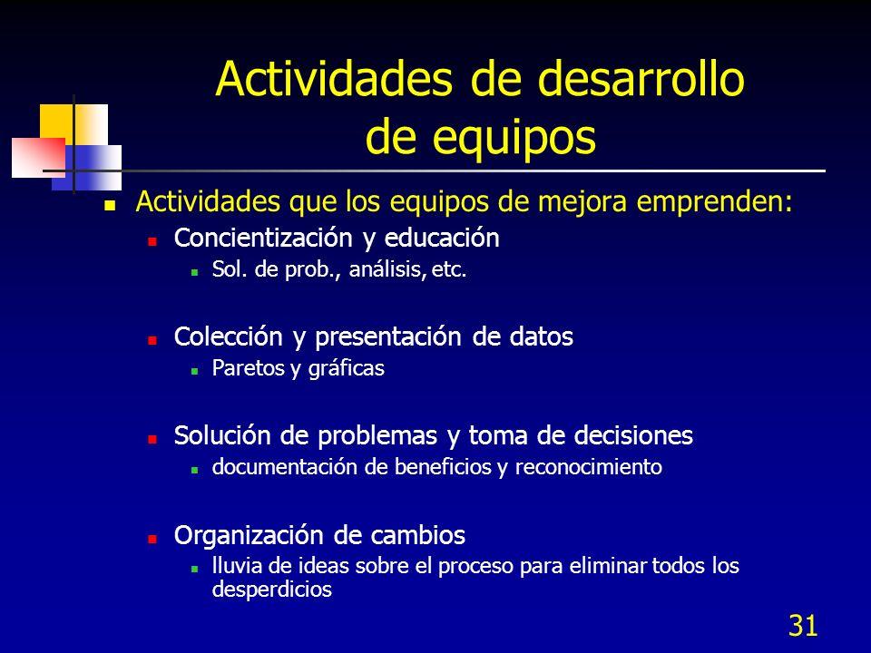 31 Actividades de desarrollo de equipos Actividades que los equipos de mejora emprenden: Concientización y educación Sol. de prob., análisis, etc. Col