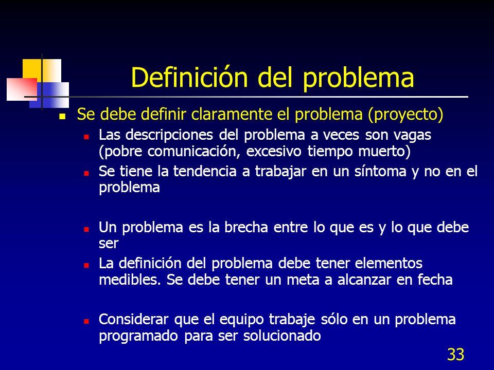 33 Definición del problema Se debe definir claramente el problema (proyecto) Las descripciones del problema a veces son vagas (pobre comunicación, exc