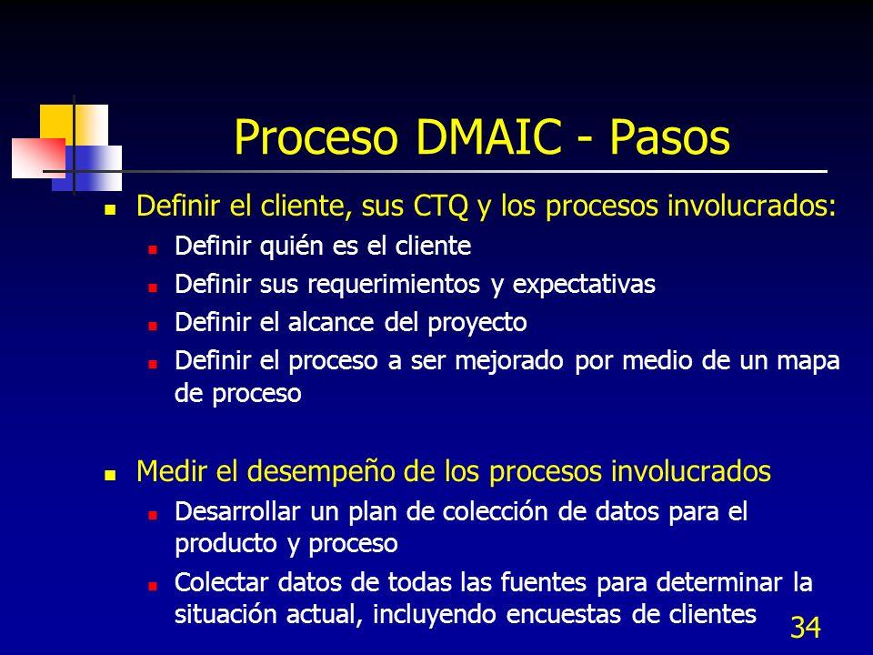 34 Proceso DMAIC - Pasos Definir el cliente, sus CTQ y los procesos involucrados: Definir quién es el cliente Definir sus requerimientos y expectativa