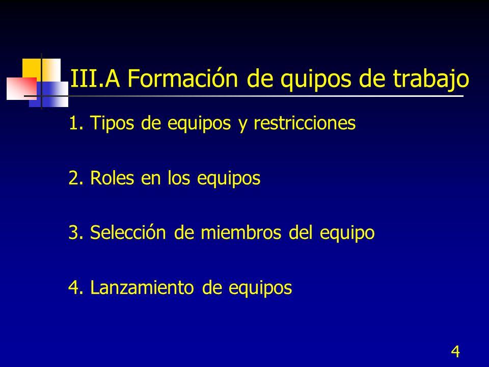 4 III.A Formación de quipos de trabajo 1. Tipos de equipos y restricciones 2. Roles en los equipos 3. Selección de miembros del equipo 4. Lanzamiento