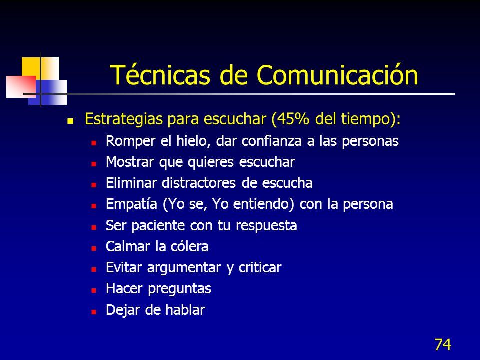 74 Técnicas de Comunicación Estrategias para escuchar (45% del tiempo): Romper el hielo, dar confianza a las personas Mostrar que quieres escuchar Eli