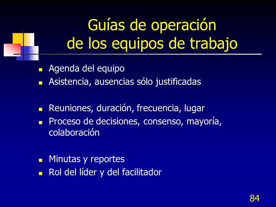 84 Guías de operación de los equipos de trabajo Agenda del equipo Asistencia, ausencias sólo justificadas Reuniones, duración, frecuencia, lugar Proce