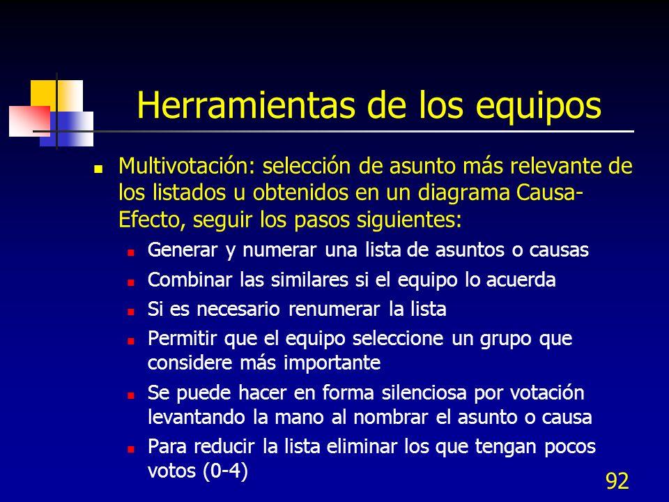 92 Herramientas de los equipos Multivotación: selección de asunto más relevante de los listados u obtenidos en un diagrama Causa- Efecto, seguir los p