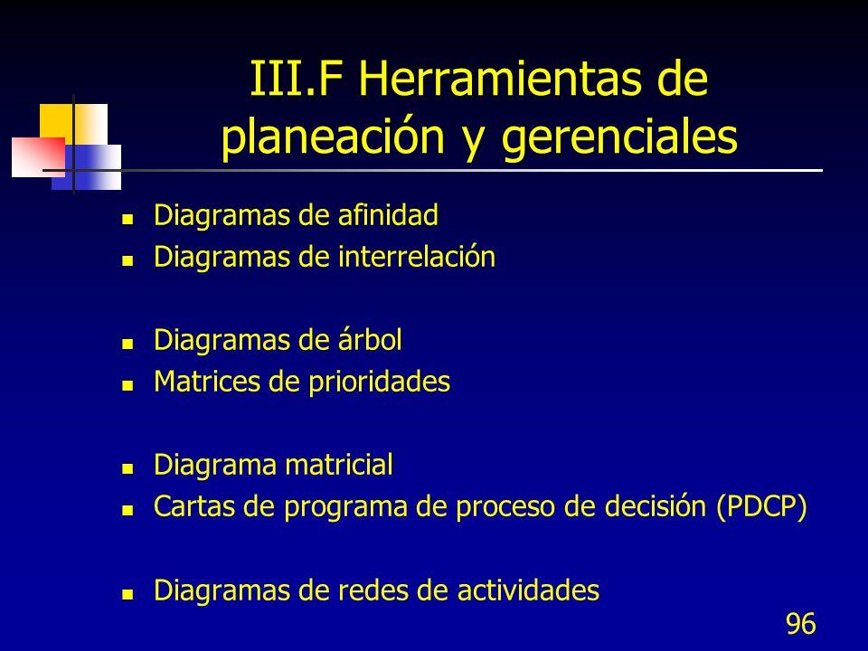96 III.F Herramientas de planeación y gerenciales Diagramas de afinidad Diagramas de interrelación Diagramas de árbol Matrices de prioridades Diagrama