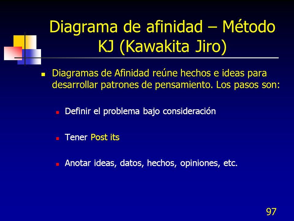 97 Diagrama de afinidad – Método KJ (Kawakita Jiro) Diagramas de Afinidad reúne hechos e ideas para desarrollar patrones de pensamiento. Los pasos son